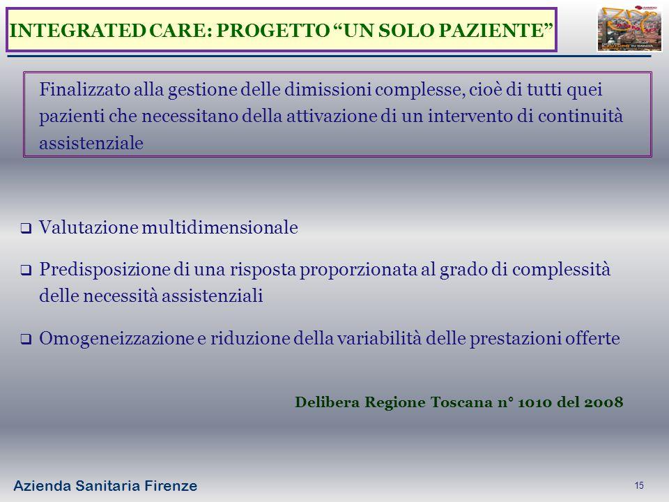 Azienda Sanitaria Firenze 15 Finalizzato alla gestione delle dimissioni complesse, cioè di tutti quei pazienti che necessitano della attivazione di un