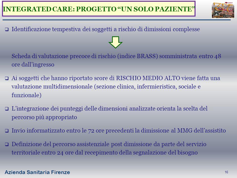 Azienda Sanitaria Firenze 16 Identificazione tempestiva dei soggetti a rischio di dimissioni complesse Scheda di valutazione precoce di rischio (indic
