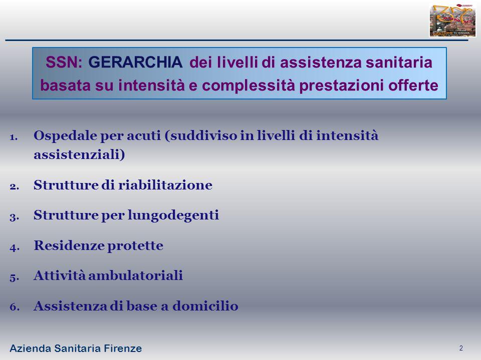 Azienda Sanitaria Firenze 2 1. Ospedale per acuti (suddiviso in livelli di intensità assistenziali) 2. Strutture di riabilitazione 3. Strutture per lu