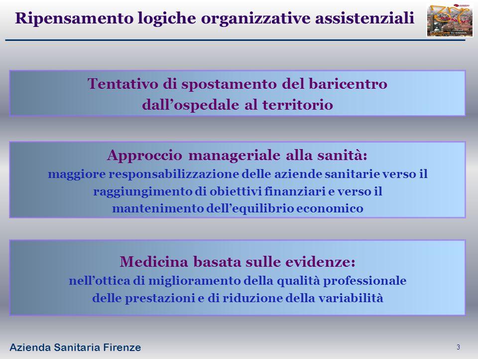 Azienda Sanitaria Firenze 3 Ripensamento logiche organizzative assistenziali Tentativo di spostamento del baricentro dallospedale al territorio Approc