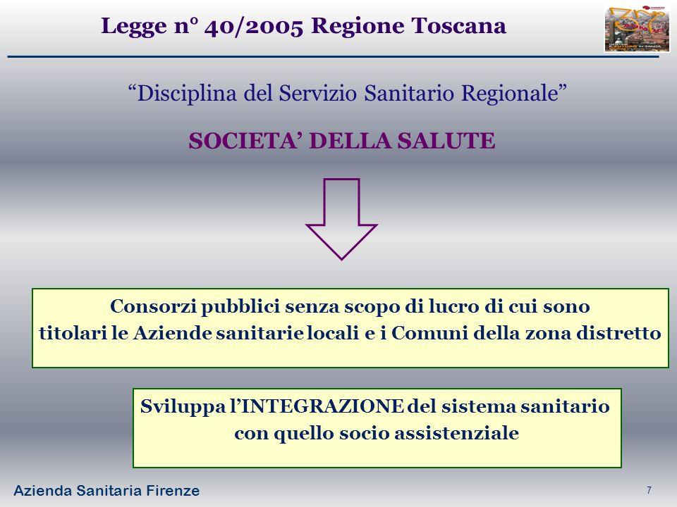 Azienda Sanitaria Firenze 7 SOCIETA DELLA SALUTE Legge n° 40/2005 Regione Toscana Disciplina del Servizio Sanitario Regionale Consorzi pubblici senza