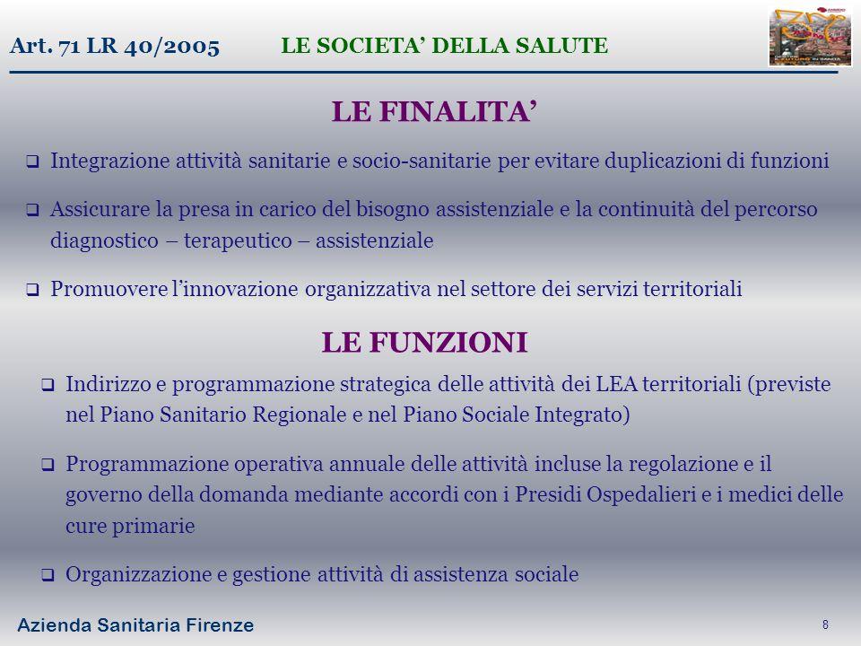 Azienda Sanitaria Firenze 19 INTEGRAZIONE CENTRALITA DEL PAZIENTE EMPOWERMENT PERSONALIZZAZIONE DELLASSISTENZA COLLABORAZIONE/SINERGIA MULTIPROFESSIONALITA INDICATORI DI OUTCOME (non di processo) CONTINUITA ASSISTENZIALE
