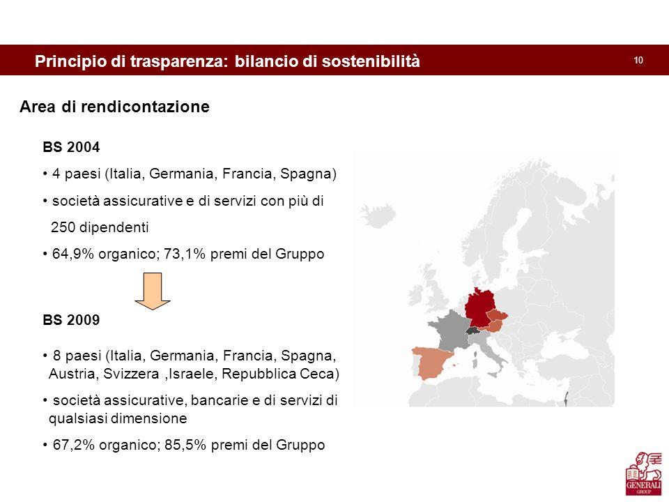 10 BS 2004 4 paesi (Italia, Germania, Francia, Spagna) società assicurative e di servizi con più di 250 dipendenti 64,9% organico; 73,1% premi del Gru