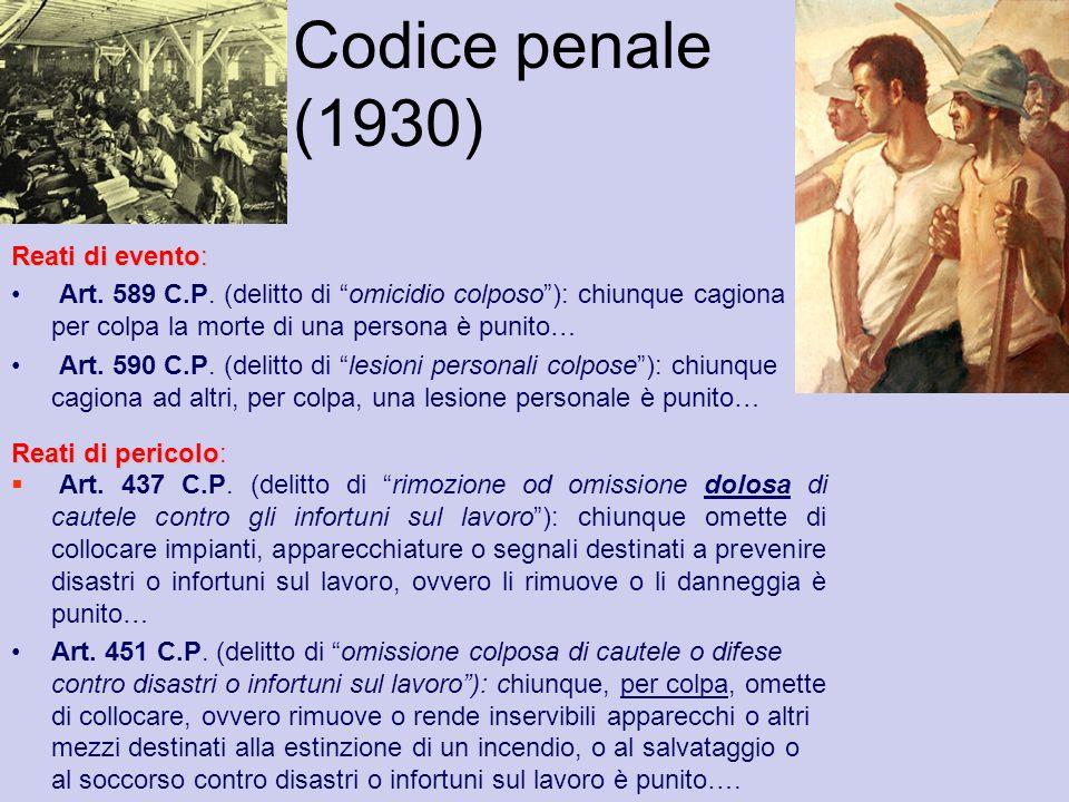 Codice penale (1930) Reati di evento: Art. 589 C.P. (delitto di omicidio colposo): chiunque cagiona per colpa la morte di una persona è punito… Art. 5