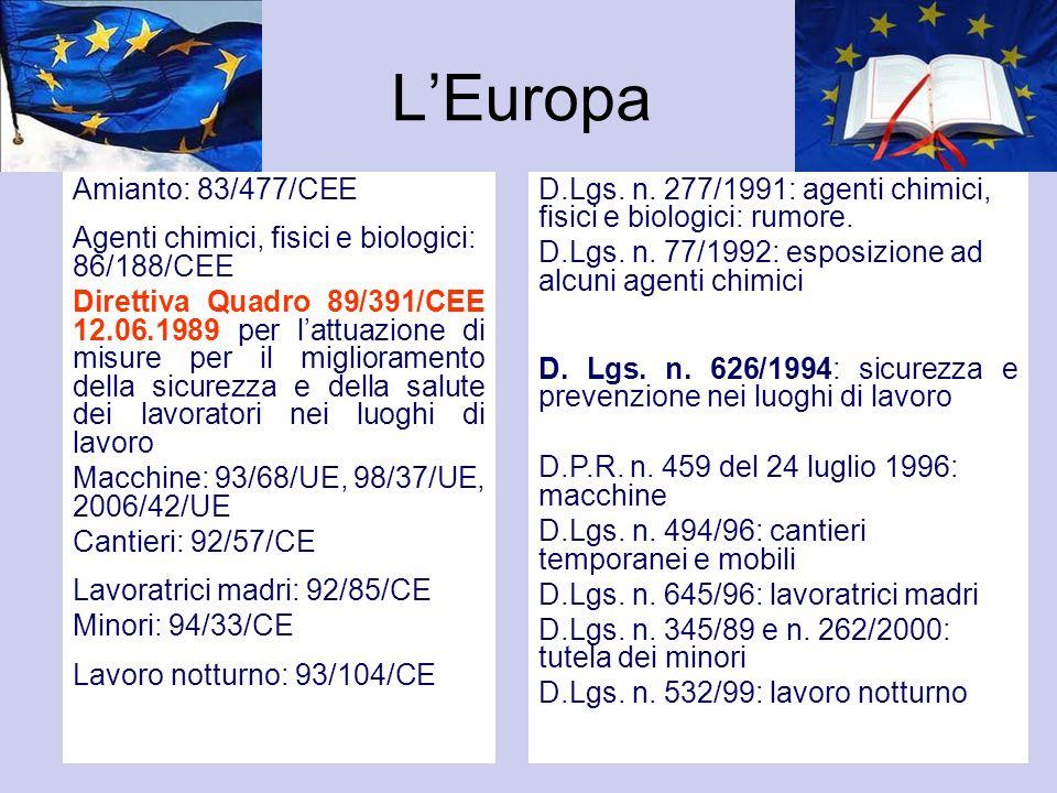 LEuropa Amianto: 83/477/CEE Agenti chimici, fisici e biologici: 86/188/CEE Direttiva Quadro 89/391/CEE 12.06.1989 per lattuazione di misure per il mig