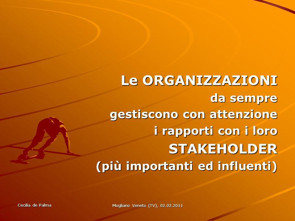 Cecilia de PalmaMogliano Veneto (TV), 02.02.2011 UNI ISO 26000:2010 Guida alla Responsabilità Sociale IL QUARTO PRINCIPIO DELLA RESPONSABILITA SOCIALE Rispetto degli interessi degli stakeholder: Unorganizzazione dovrebbe : 3) RICONOSCERE che alcuni stakeholder POSSONO INFLUIRE IN MODO SIGNIFICATIVO SULLE ATTIVITA DELLORGANIZZAZIONE