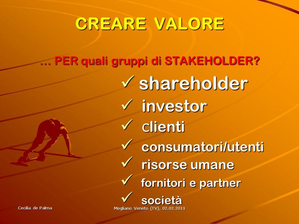 Cecilia de Palma Mogliano Veneto (TV), 02.02.2011 Rapporto ORGANIZZAZIONE- STAKEHOLDER: alcuni approcci SHAREHOLDER VALUE SHAREHOLDER VALUE (Value Based Management tradizionale) STAKEHOLDER VALUE