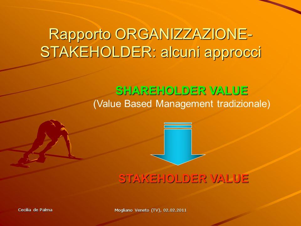 Cecilia de PalmaMogliano Veneto (TV), 02.02.2011 UNI ISO 26000:2010 Guida alla Responsabilità Sociale Il RUOLO DEGLI STAKEHOLDER nella RESPONSABILITA SOCIALE QUALI interessi degli STAKEHOLDER bisogna riconoscere.