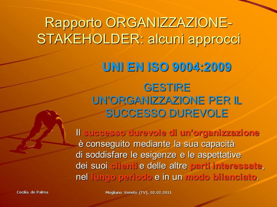 Cecilia de PalmaMogliano Veneto (TV), 02.02.2011 UNI ISO 26000:2010 Guida alla Responsabilità Sociale Il RUOLO DEGLI STAKEHOLDER nella RESPONSABILITA SOCIALE LIDENTIFICAZIONE e il COINVOLGIMENTO degli stakeholder sono fondamentali per la responsabilità sociale.