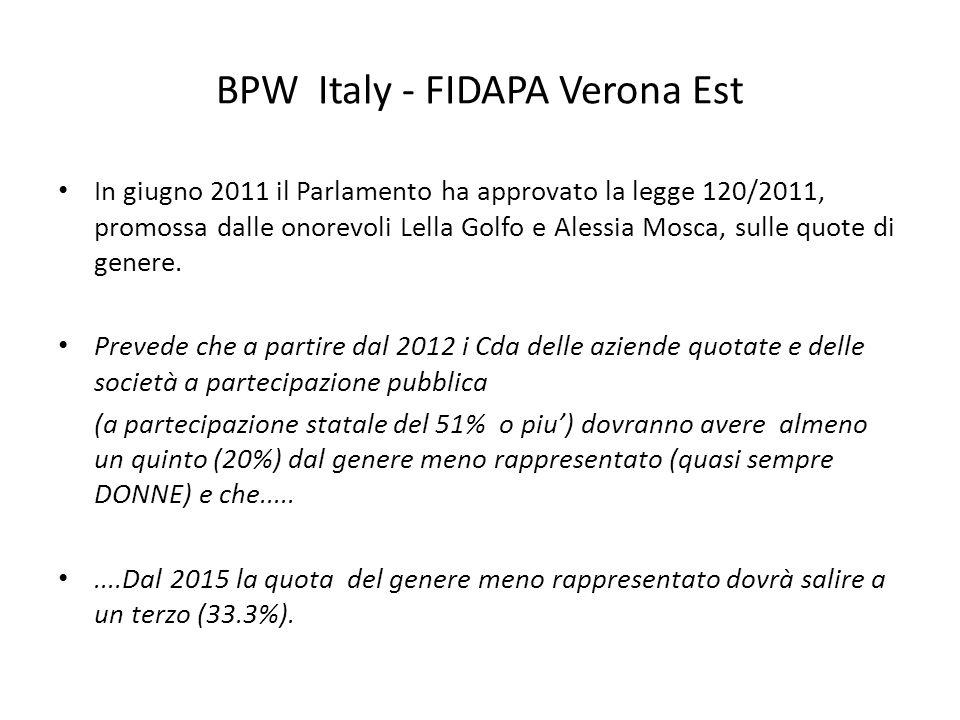 BPW Italy - FIDAPA Verona Est In giugno 2011 il Parlamento ha approvato la legge 120/2011, promossa dalle onorevoli Lella Golfo e Alessia Mosca, sulle
