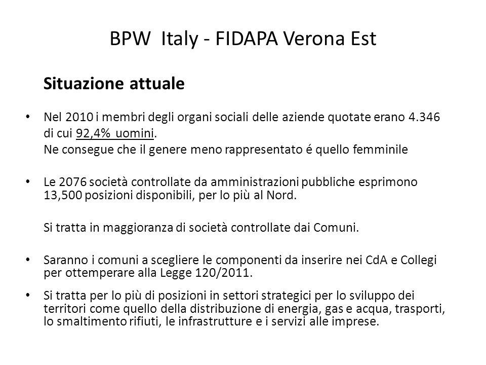 BPW Italy - FIDAPA Verona Est Situazione attuale Nel 2010 i membri degli organi sociali delle aziende quotate erano 4.346 di cui 92,4% uomini. Ne cons