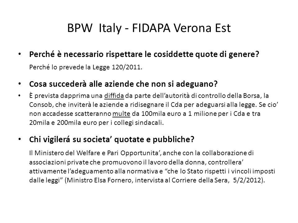 BPW Italy - FIDAPA Verona Est Perché è necessario rispettare le cosiddette quote di genere? Perché lo prevede la Legge 120/2011. Cosa succederà alle a
