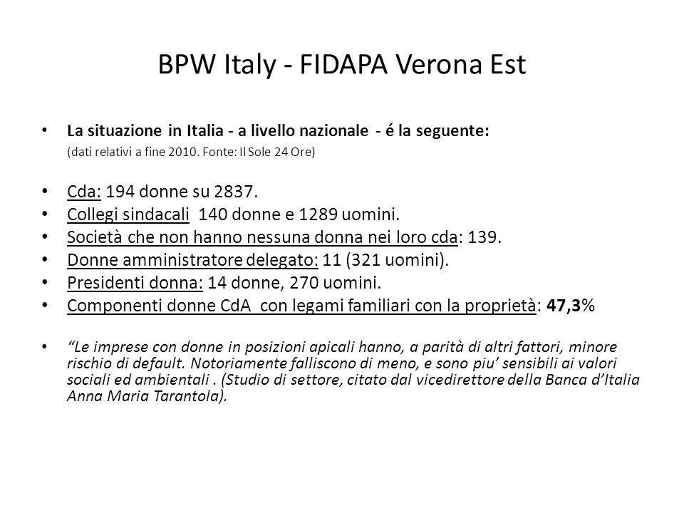 BPW Italy - FIDAPA Verona Est La situazione in Italia - a livello nazionale - é la seguente: (dati relativi a fine 2010. Fonte: Il Sole 24 Ore) Cda: 1