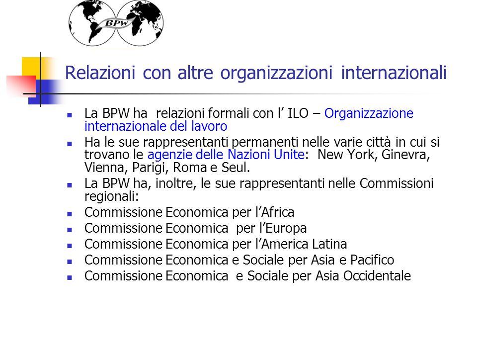 Relazioni con altre organizzazioni internazionali La BPW ha relazioni formali con l ILO – Organizzazione internazionale del lavoro Ha le sue rappresentanti permanenti nelle varie città in cui si trovano le agenzie delle Nazioni Unite: New York, Ginevra, Vienna, Parigi, Roma e Seul.