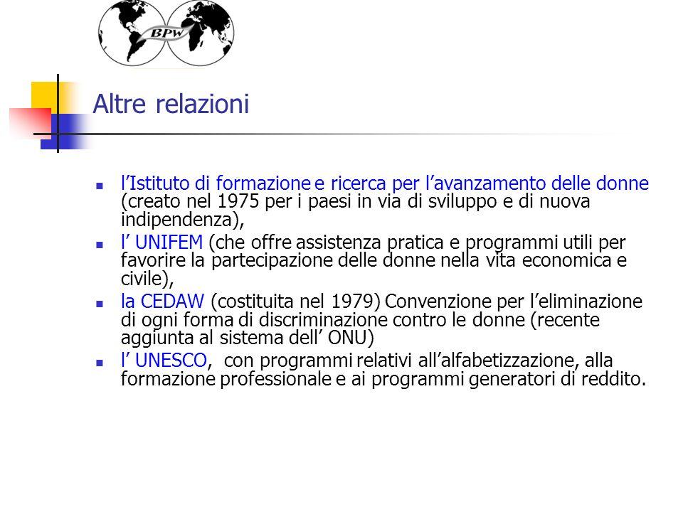 Altre relazioni lIstituto di formazione e ricerca per lavanzamento delle donne (creato nel 1975 per i paesi in via di sviluppo e di nuova indipendenza