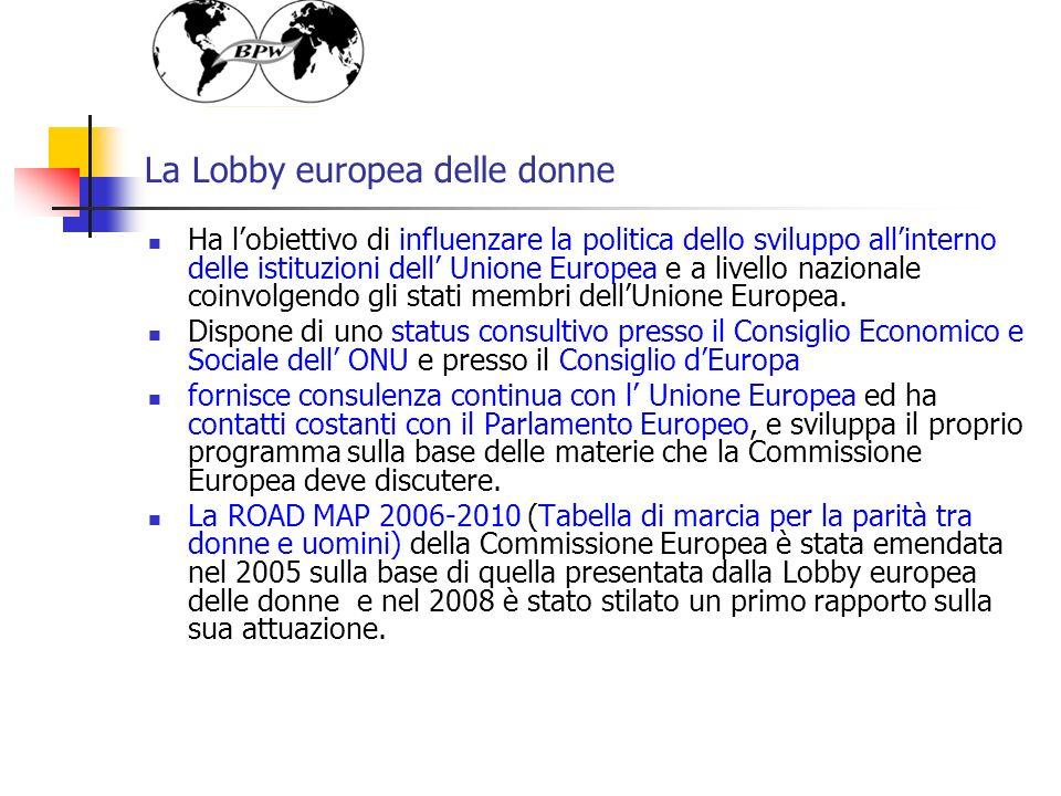 La Lobby europea delle donne Ha lobiettivo di influenzare la politica dello sviluppo allinterno delle istituzioni dell Unione Europea e a livello nazionale coinvolgendo gli stati membri dellUnione Europea.