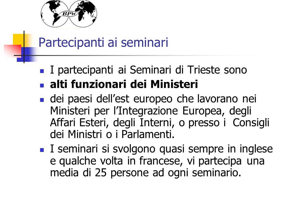 Partecipanti ai seminari I partecipanti ai Seminari di Trieste sono alti funzionari dei Ministeri dei paesi dellest europeo che lavorano nei Ministeri per lIntegrazione Europea, degli Affari Esteri, degli Interni, o presso i Consigli dei Ministri o i Parlamenti.