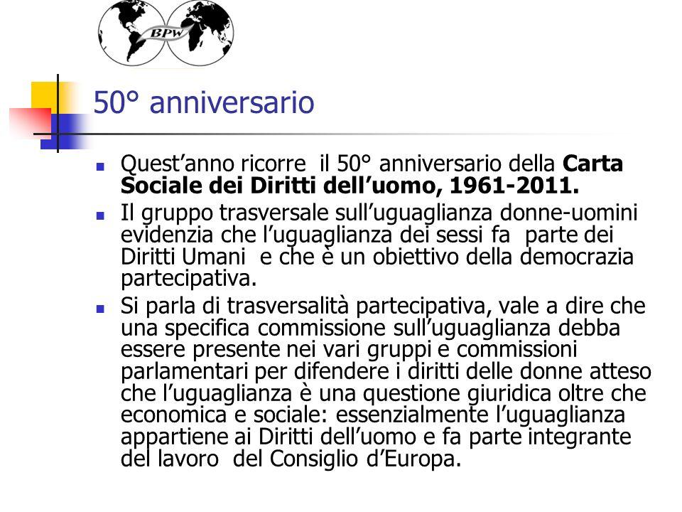 50° anniversario Questanno ricorre il 50° anniversario della Carta Sociale dei Diritti delluomo, 1961-2011. Il gruppo trasversale sulluguaglianza donn