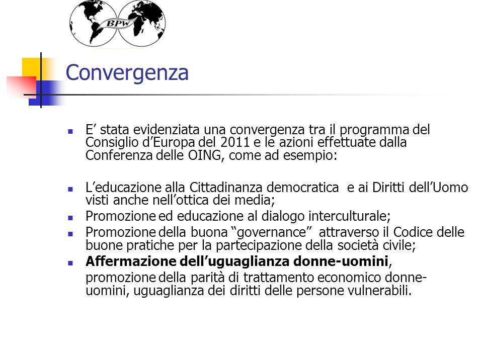 Convergenza E stata evidenziata una convergenza tra il programma del Consiglio dEuropa del 2011 e le azioni effettuate dalla Conferenza delle OING, co