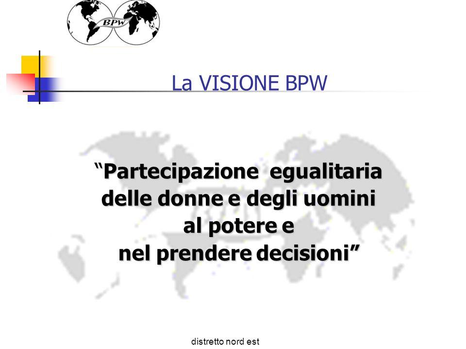 La VISIONE BPW Partecipazione egualitariaPartecipazione egualitaria delle donne e degli uomini al potere e nel prendere decisioni distretto nord est 3