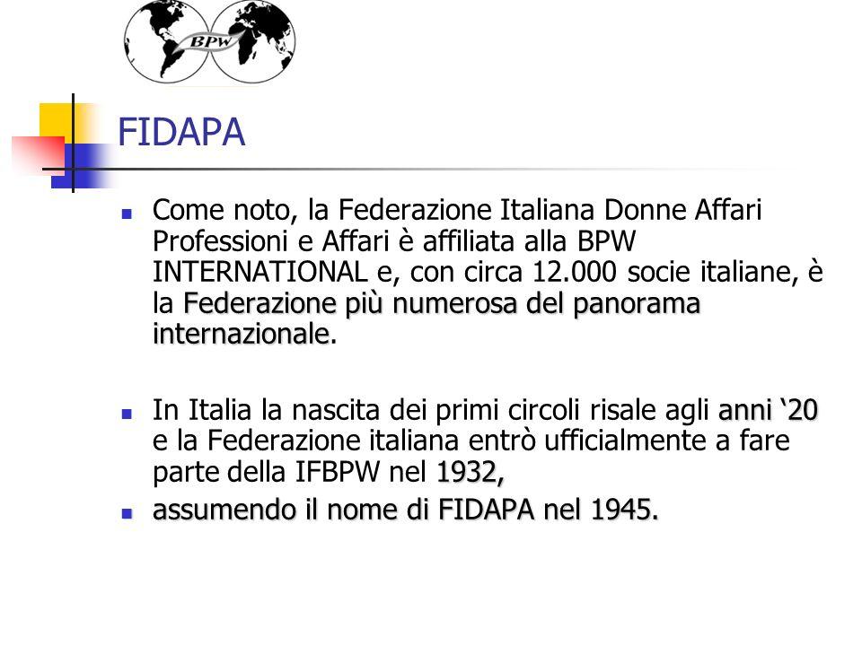 FIDAPA Federazione più numerosa del panorama internazionale Come noto, la Federazione Italiana Donne Affari Professioni e Affari è affiliata alla BPW INTERNATIONAL e, con circa 12.000 socie italiane, è la Federazione più numerosa del panorama internazionale.