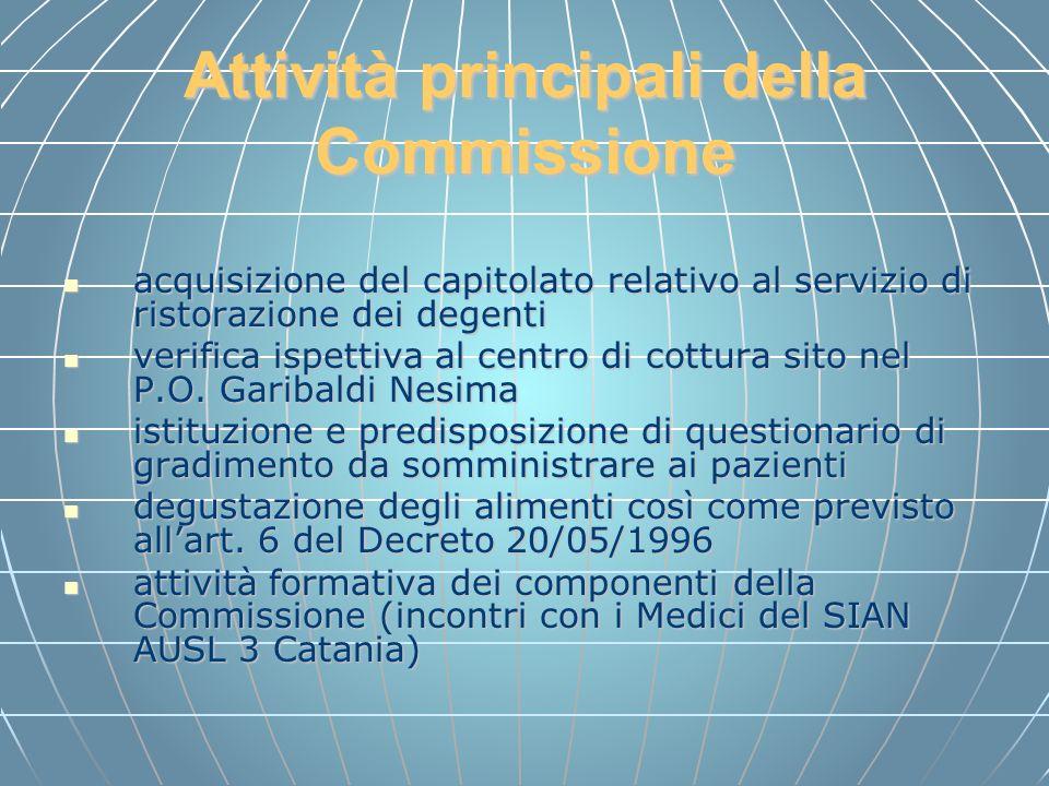 Attività principali della Commissione acquisizione del capitolato relativo al servizio di ristorazione dei degenti acquisizione del capitolato relativ