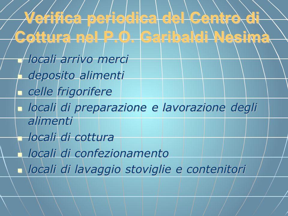 Verifica periodica del Centro di Cottura nel P.O. Garibaldi Nesima locali arrivo merci locali arrivo merci deposito alimenti deposito alimenti celle f