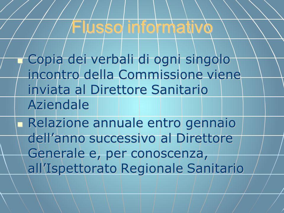 Flusso informativo Copia dei verbali di ogni singolo incontro della Commissione viene inviata al Direttore Sanitario Aziendale Copia dei verbali di og