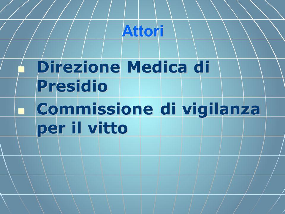 Attori Direzione Medica di Presidio Direzione Medica di Presidio Commissione di vigilanza per il vitto Commissione di vigilanza per il vitto