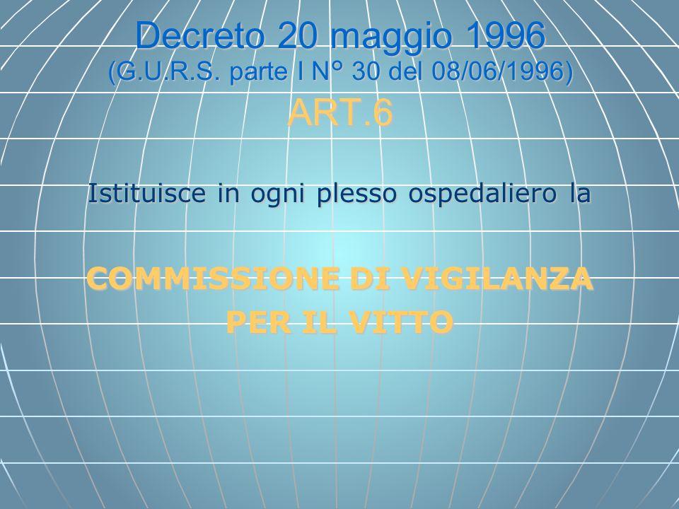 Decreto 20 maggio 1996 (G.U.R.S. parte I N° 30 del 08/06/1996) ART.6 Istituisce in ogni plesso ospedaliero la COMMISSIONE DI VIGILANZA PER IL VITTO