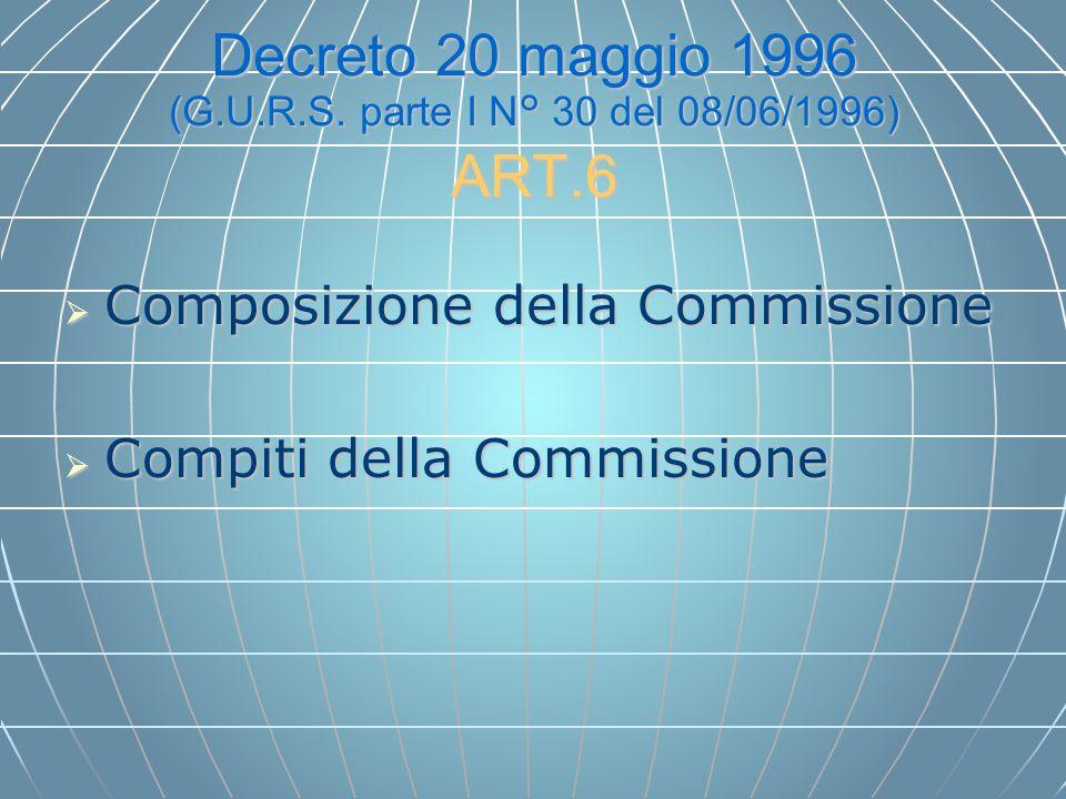 Decreto 20 maggio 1996 (G.U.R.S. parte I N° 30 del 08/06/1996) ART.6 Composizione della Commissione Composizione della Commissione Compiti della Commi