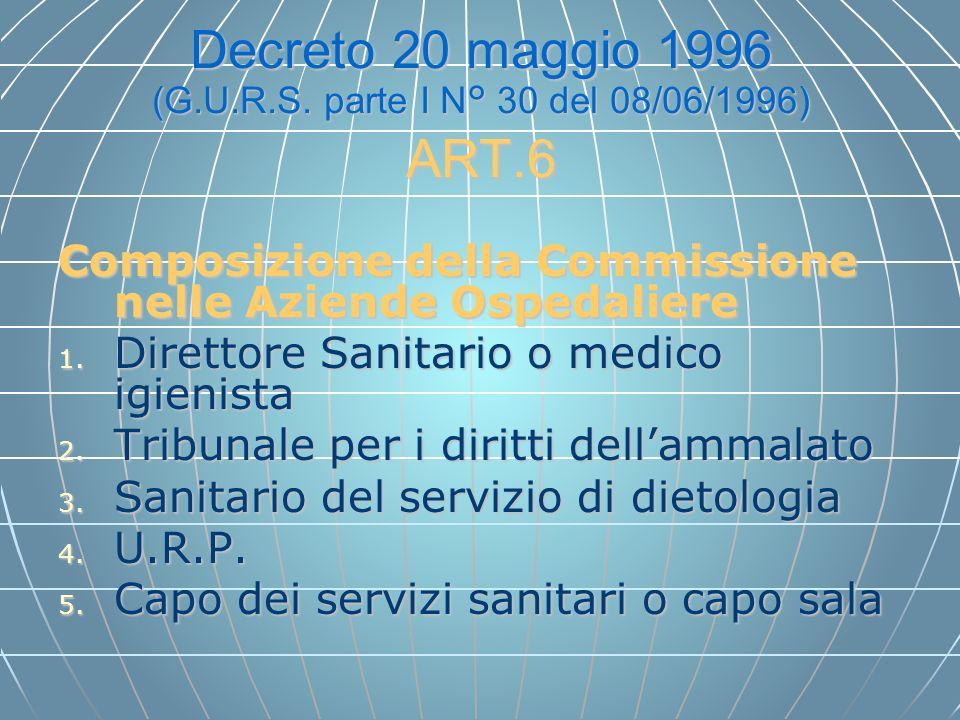 Decreto 20 maggio 1996 (G.U.R.S. parte I N° 30 del 08/06/1996) ART.6 Composizione della Commissione nelle Aziende Ospedaliere 1. Direttore Sanitario o