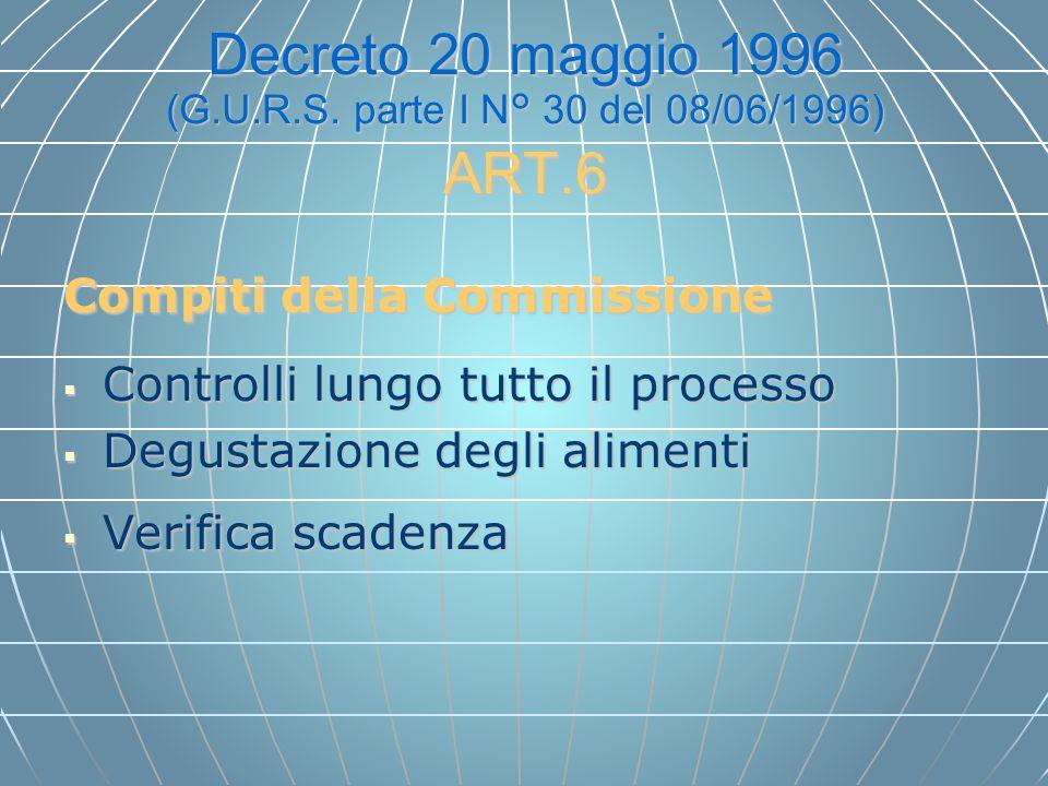 Decreto 20 maggio 1996 (G.U.R.S. parte I N° 30 del 08/06/1996) ART.6 Compiti della Commissione Controlli lungo tutto il processo Controlli lungo tutto