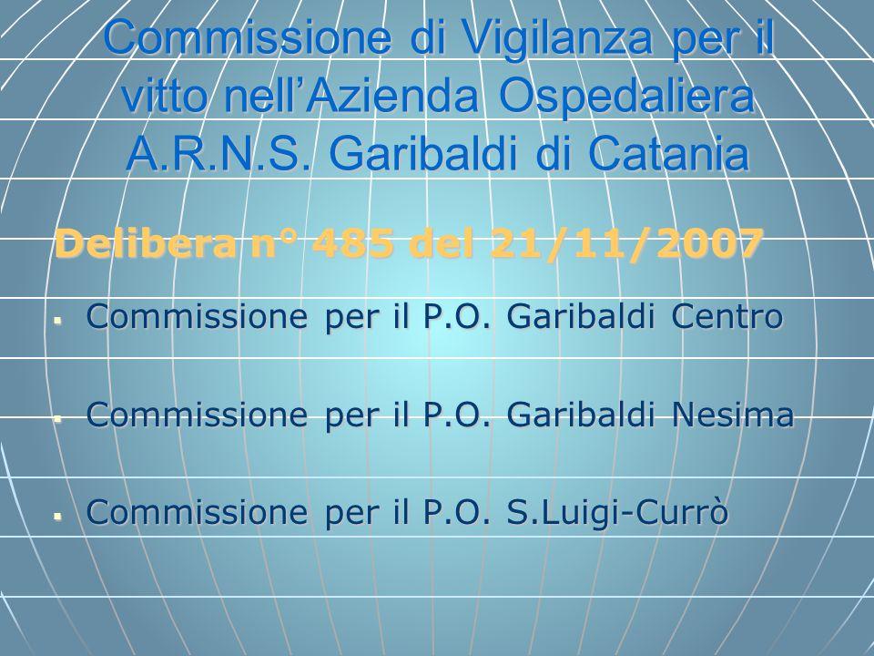 Commissione di Vigilanza per il vitto nellAzienda Ospedaliera A.R.N.S. Garibaldi di Catania Delibera n° 485 del 21/11/2007 Commissione per il P.O. Gar