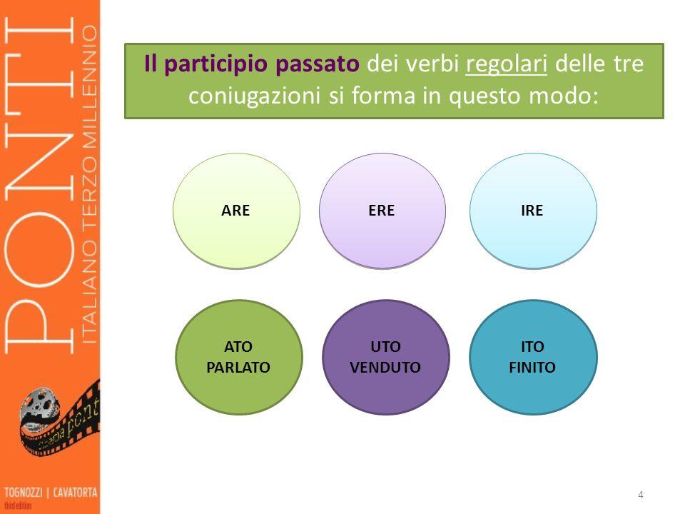 4 Il participio passato dei verbi regolari delle tre coniugazioni si forma in questo modo: AREIREERE ATO PARLATO UTO VENDUTO ITO FINITO