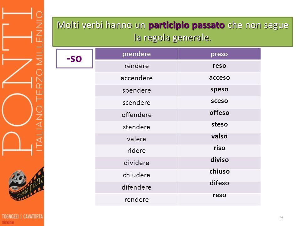 9 Molti verbi hanno un participio passato che non segue la regola generale. prenderepreso rendere accendere spendere scendere offendere stendere valer