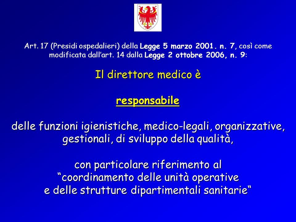 Art. 17 (Presidi ospedalieri) della Legge 5 marzo 2001. n. 7, così come modificata dallart. 14 dalla Legge 2 ottobre 2006, n. 9: Il direttore medico è