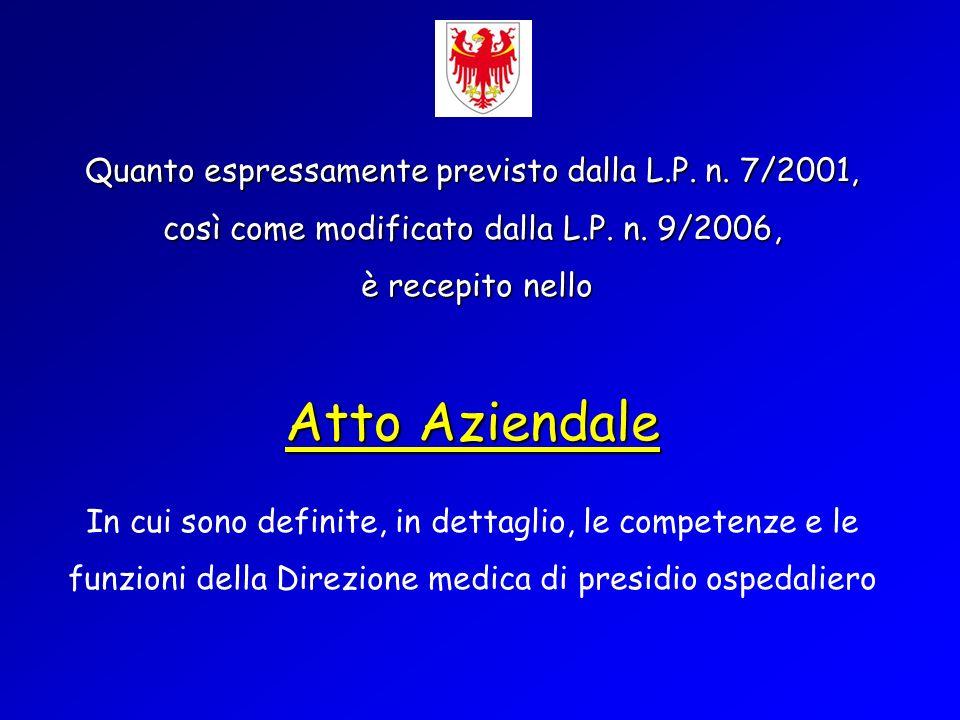 Quanto espressamente previsto dalla L.P. n. 7/2001, così come modificato dalla L.P. n. 9/2006, è recepito nello è recepito nello Atto Aziendale In cui