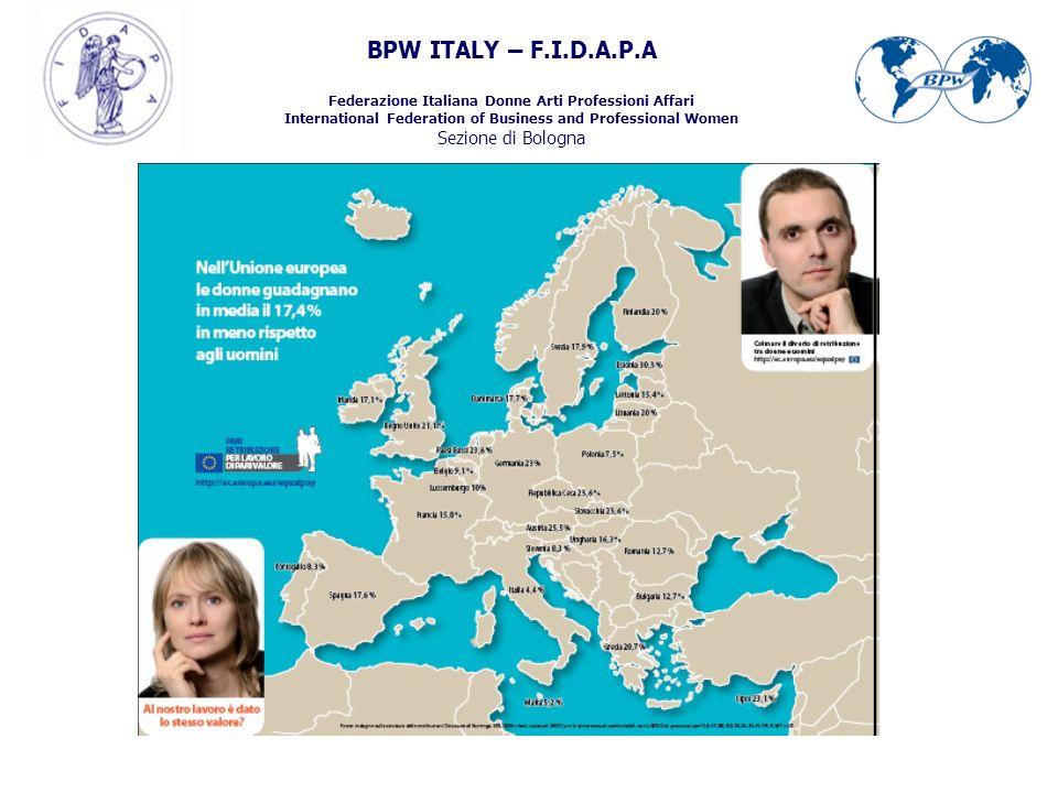 BPW ITALY – F.I.D.A.P.A Federazione Italiana Donne Arti Professioni Affari International Federation of Business and Professional Women Sezione di Bologna Nell Unione Europea le donne guadagnano in media il 17,4% in meno rispetto agli uomini.
