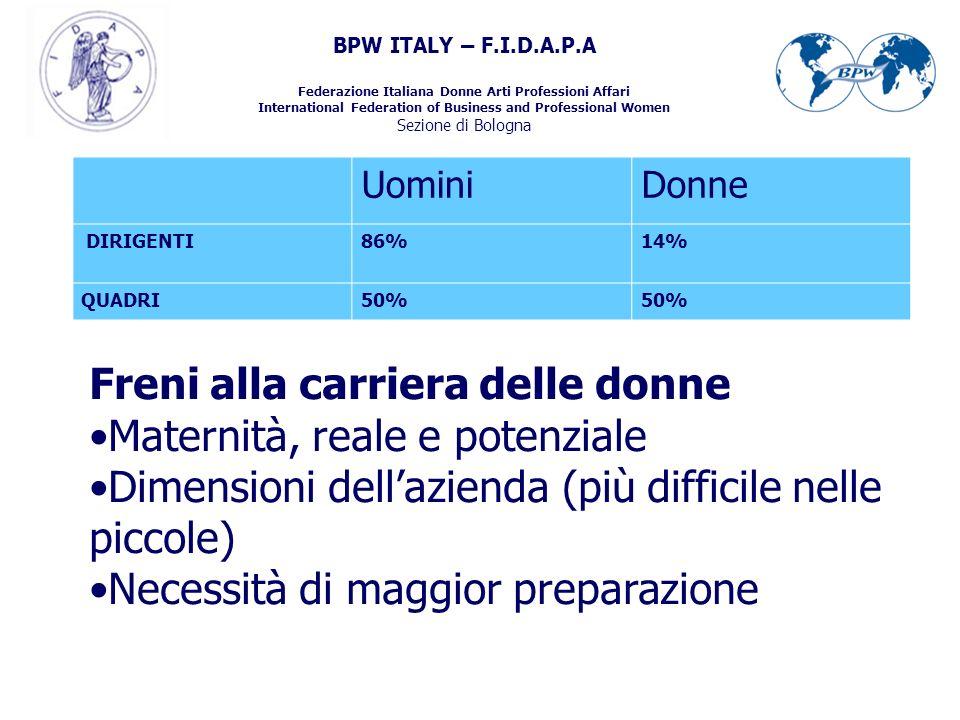 BPW ITALY – F.I.D.A.P.A Federazione Italiana Donne Arti Professioni Affari International Federation of Business and Professional Women Sezione di Bolo