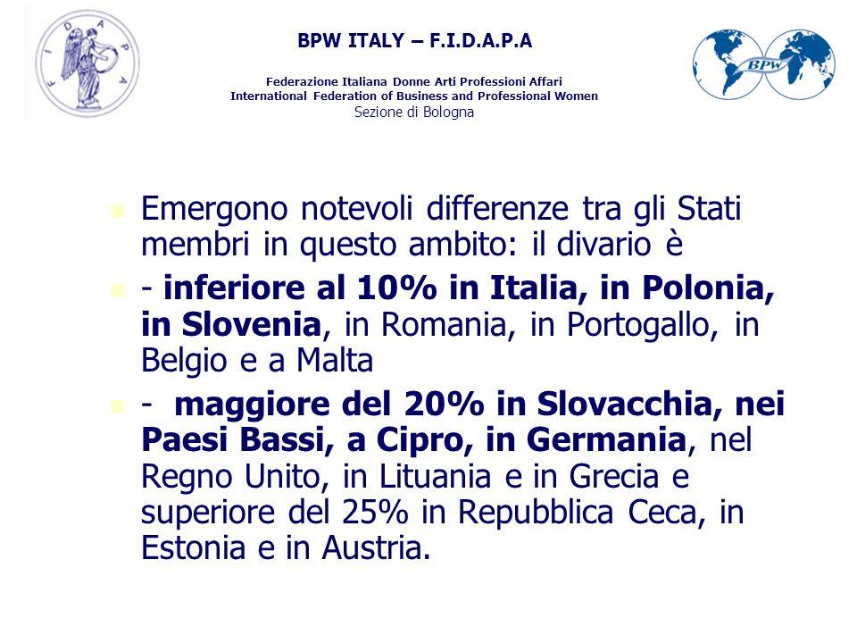 BPW ITALY – F.I.D.A.P.A Federazione Italiana Donne Arti Professioni Affari International Federation of Business and Professional Women Sezione di Bologna