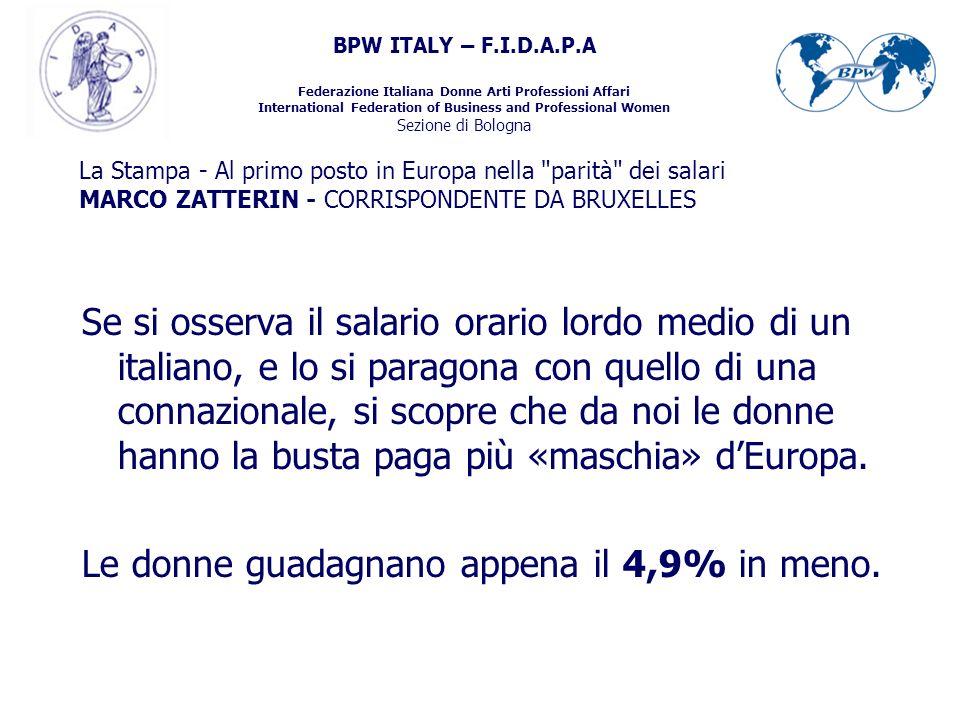 BPW ITALY – F.I.D.A.P.A Federazione Italiana Donne Arti Professioni Affari International Federation of Business and Professional Women Sezione di Bologna UominiDonne GERMANIA100%77% (-23%) FRANCIA100%80,6% (-19,2%) REGNO UNITO100%68,6 % (-21,4%)