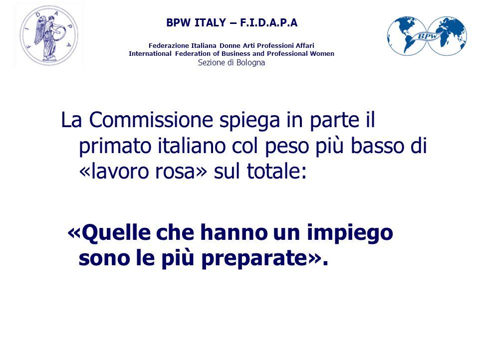 BPW ITALY – F.I.D.A.P.A Federazione Italiana Donne Arti Professioni Affari International Federation of Business and Professional Women Sezione di Bologna In Europa, il calcolo della media rivela che ha un lavoro: 71% degli uomini e il 58,7 delle donne.