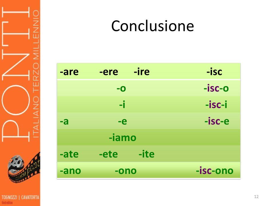 Conclusione 12
