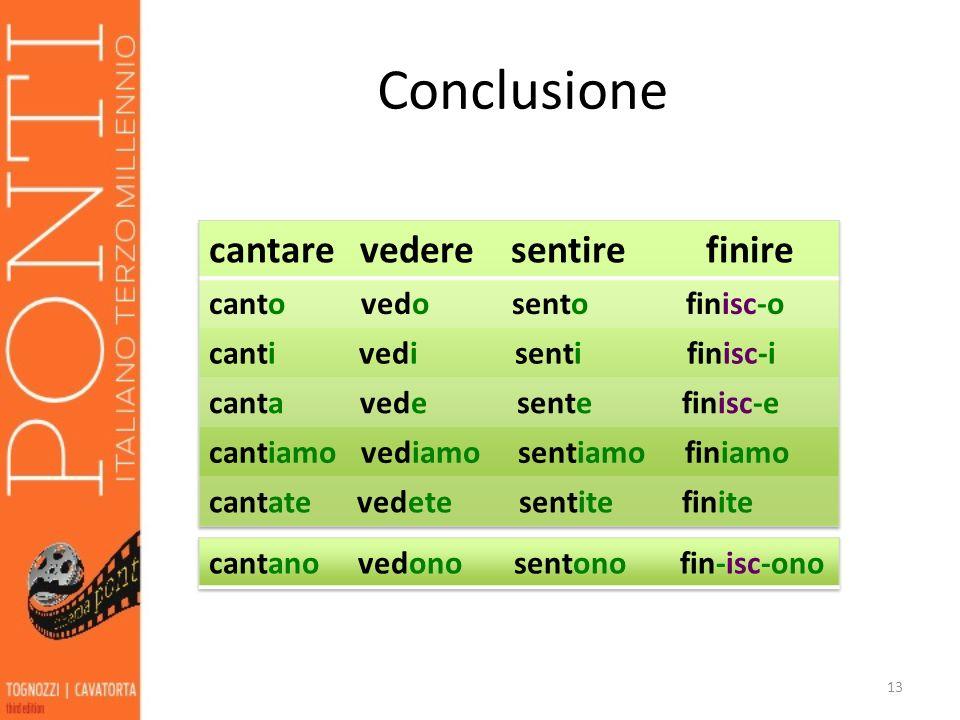 Conclusione 13