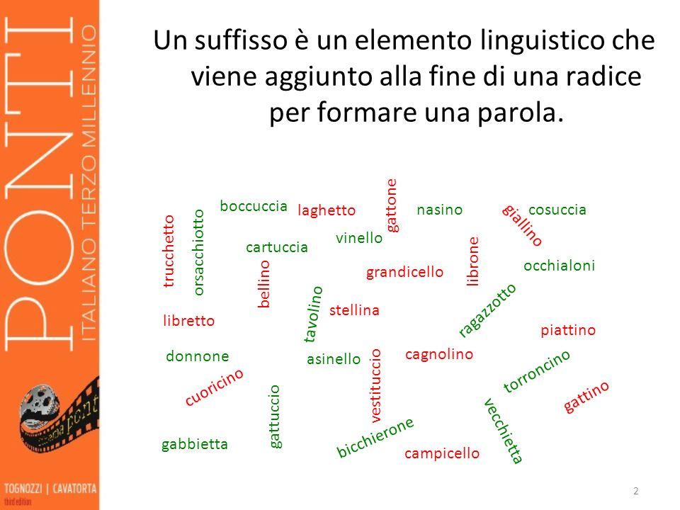 2 Un suffisso è un elemento linguistico che viene aggiunto alla fine di una radice per formare una parola.