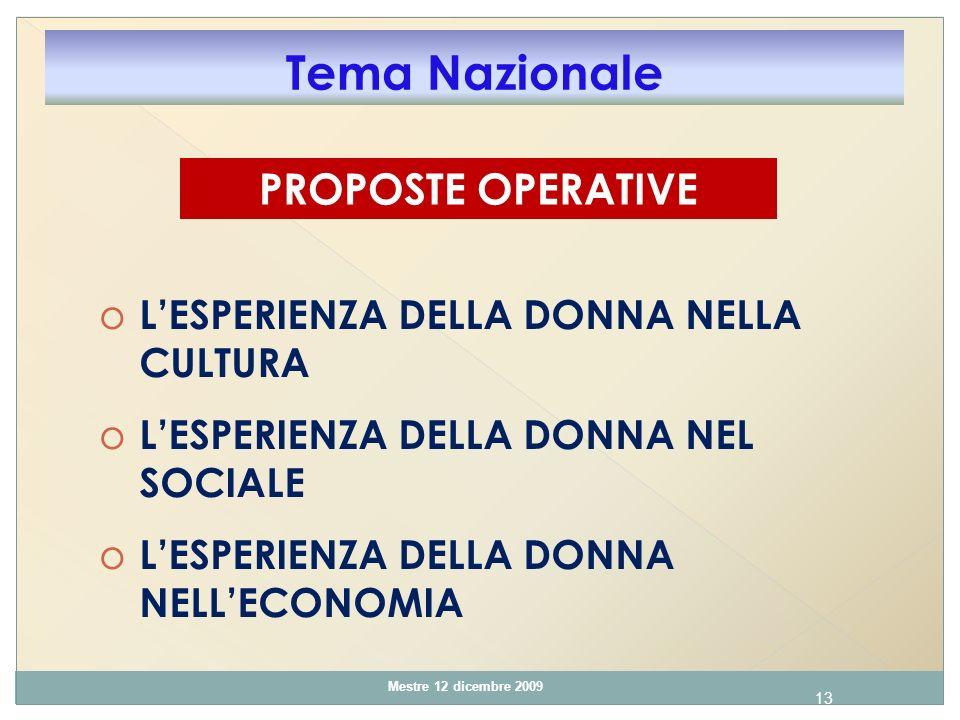 13 Mestre 12 dicembre 2009 o LESPERIENZA DELLA DONNA NELLA CULTURA o LESPERIENZA DELLA DONNA NEL SOCIALE o LESPERIENZA DELLA DONNA NELLECONOMIA PROPOSTE OPERATIVE Tema Nazionale