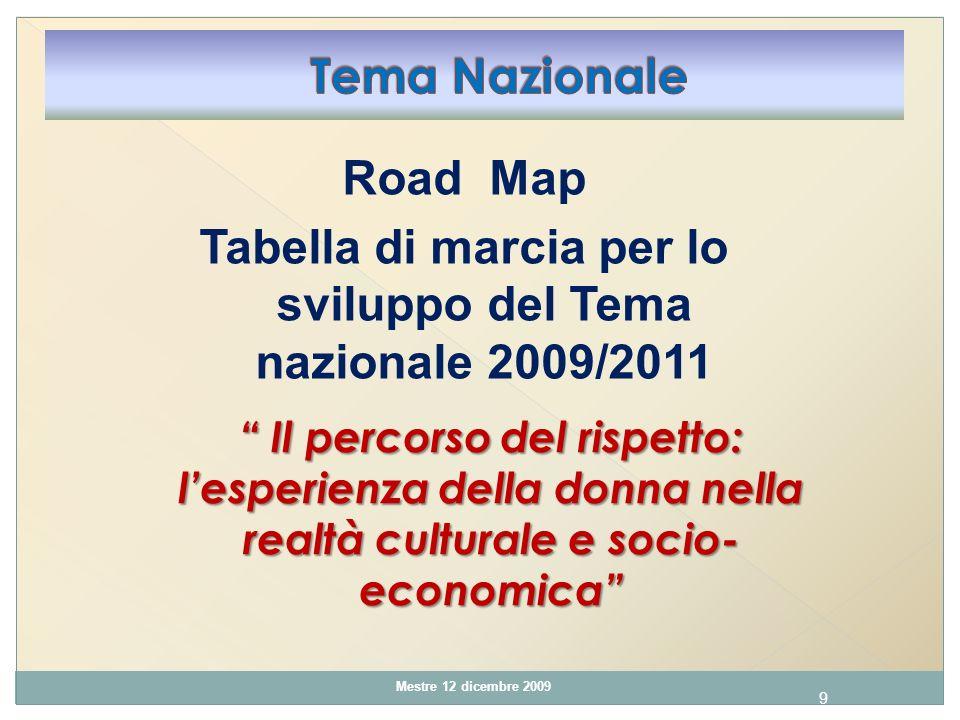 9 Mestre 12 dicembre 2009 Road Map Tabella di marcia per lo sviluppo del Tema nazionale 2009/2011 Il percorso del rispetto: lesperienza della donna nella realtà culturale e socio- economica Il percorso del rispetto: lesperienza della donna nella realtà culturale e socio- economica