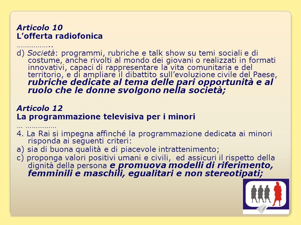 18 Articolo 10 Lofferta radiofonica ……………..