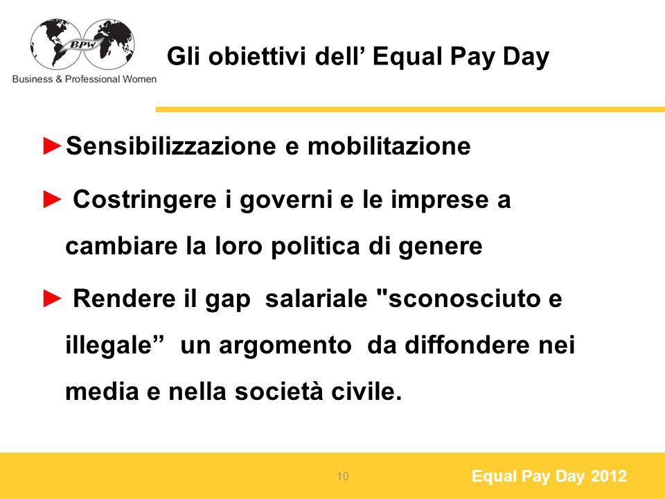 Equal Pay Day 2012 Gli obiettivi dell Equal Pay Day Sensibilizzazione e mobilitazione Costringere i governi e le imprese a cambiare la loro politica di genere Rendere il gap salariale sconosciuto e illegale un argomento da diffondere nei media e nella società civile.